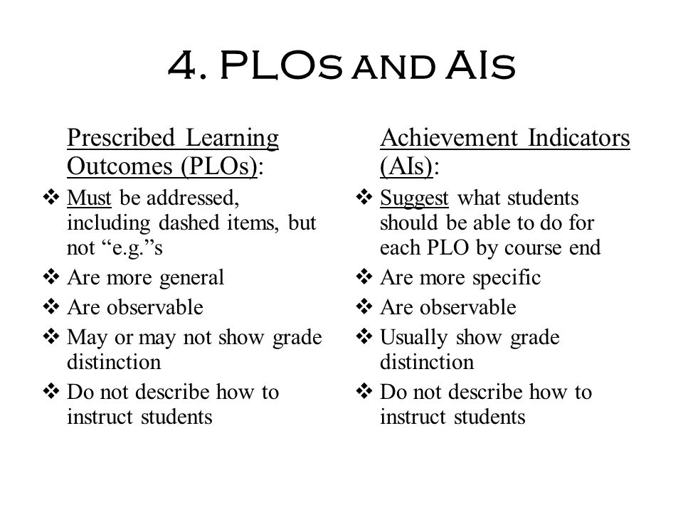 4. PLOs and AIs Prescribed Learning Outcomes (PLOs):