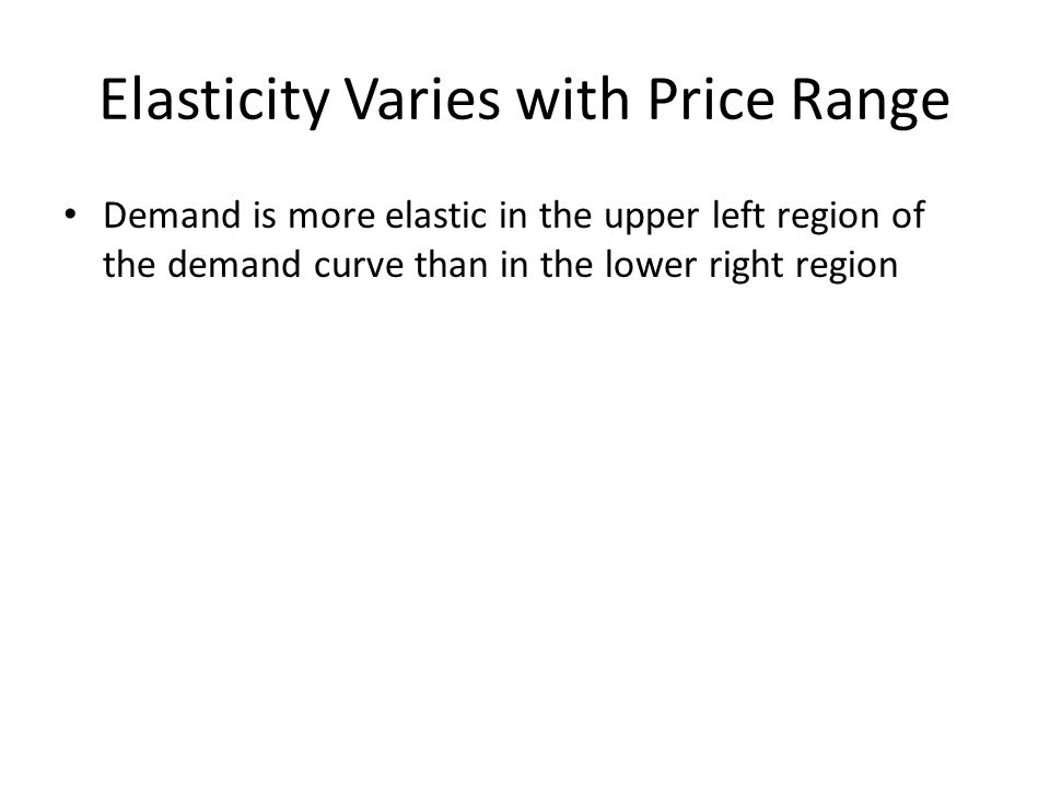 Elasticity Varies with Price Range