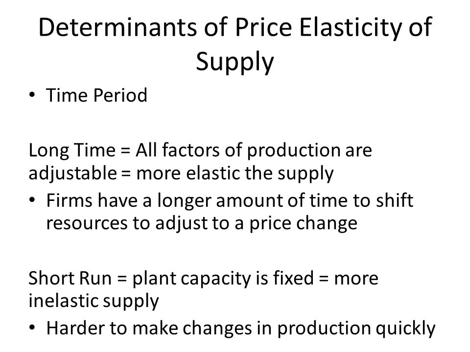 What Are the Major Determinants of Price Elasticity of Demand?