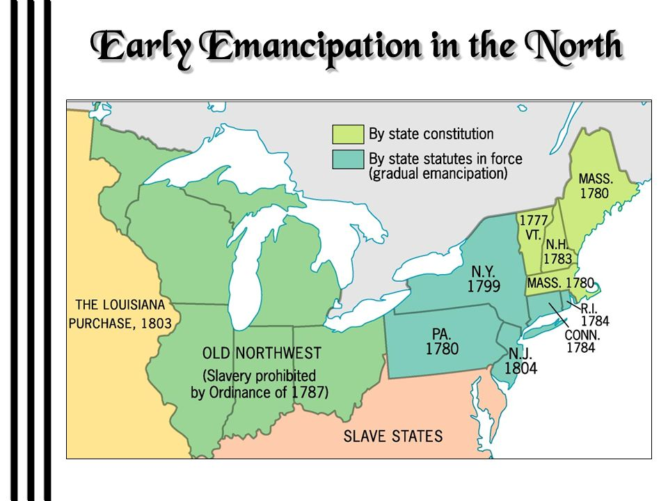 Early Emancipation in the North