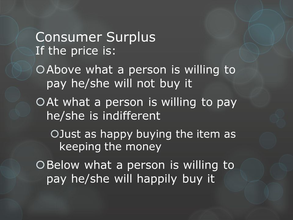 Consumer Surplus If the price is: