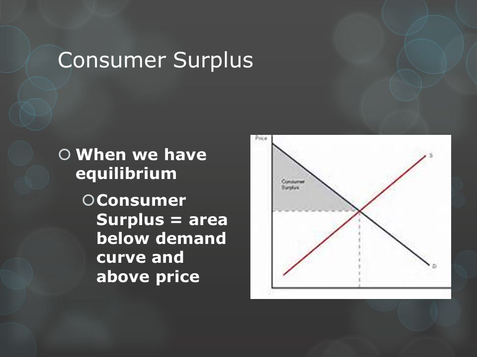 Consumer Surplus When we have equilibrium