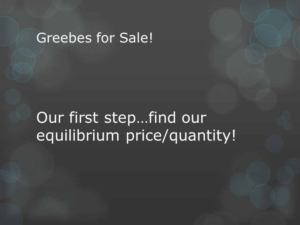 Our first step…find our equilibrium price/quantity!