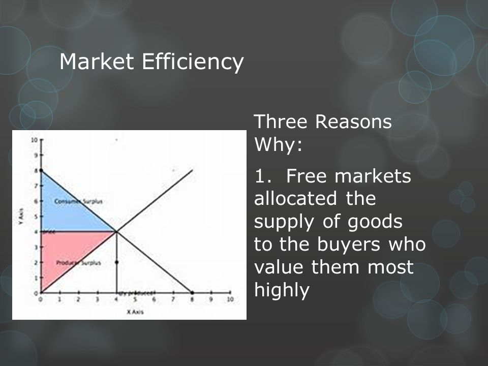 Market Efficiency Three Reasons Why: 1.