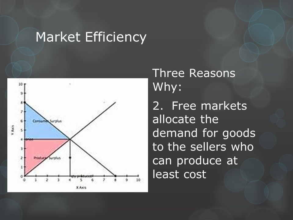 Market Efficiency Three Reasons Why: 2.