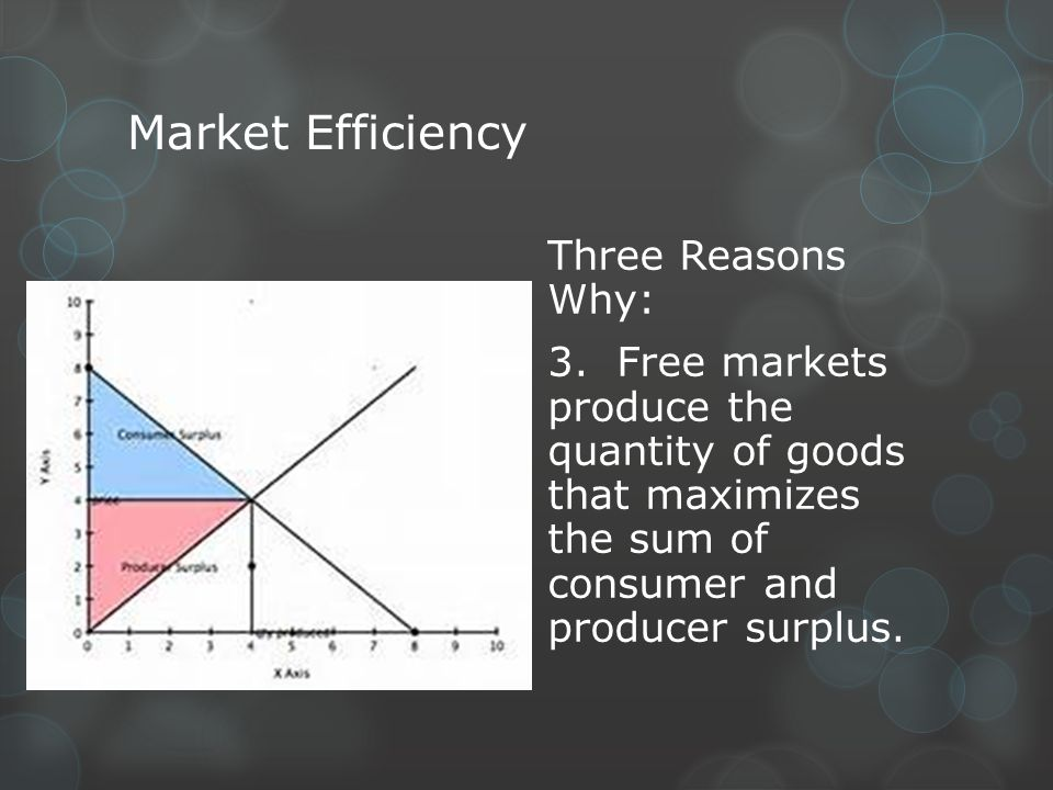 Market Efficiency Three Reasons Why: 3.