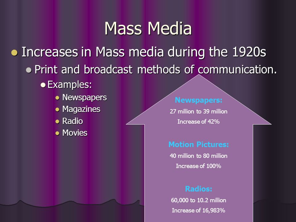 Mass Media Increases in Mass media during the 1920s