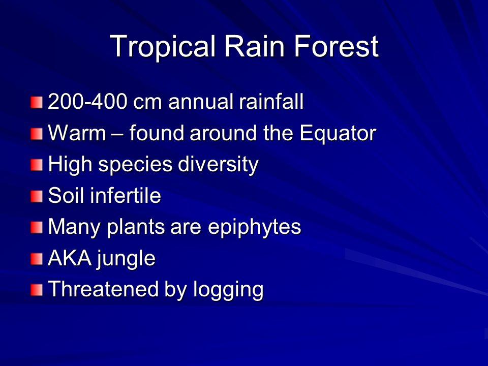 Tropical Rain Forest 200-400 cm annual rainfall