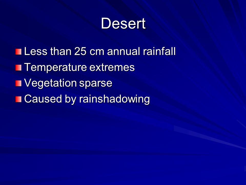 Desert Less than 25 cm annual rainfall Temperature extremes