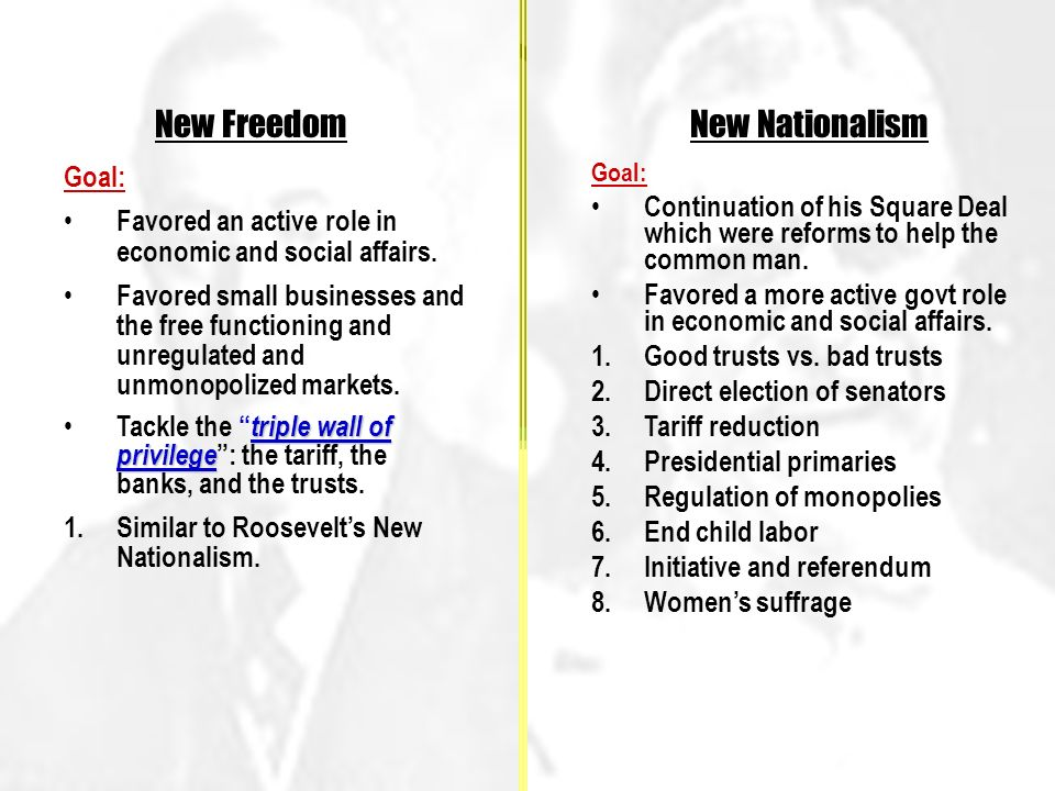 1912 ELECTION New Freedom New Nationalism Goal: