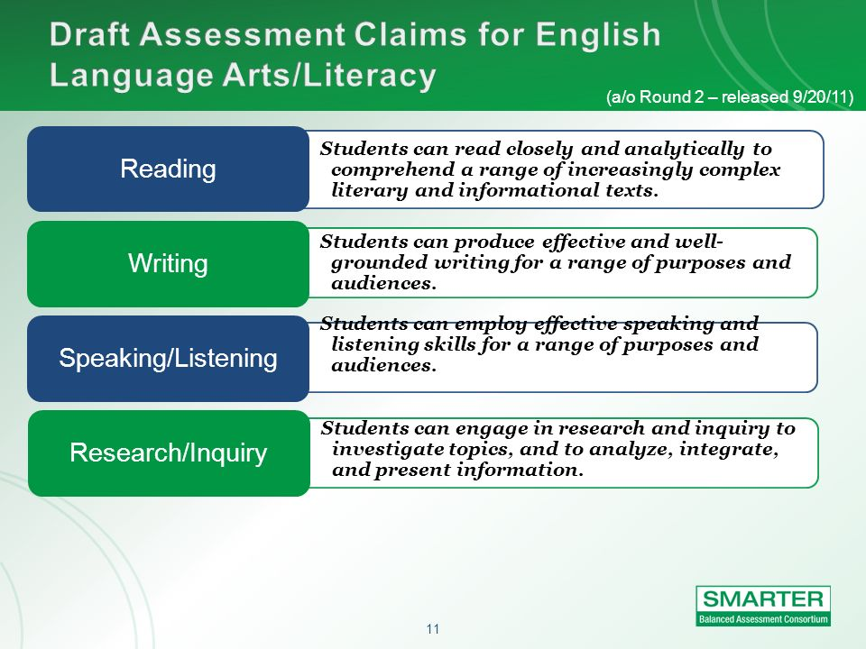 Draft Assessment Claims for English Language Arts/Literacy