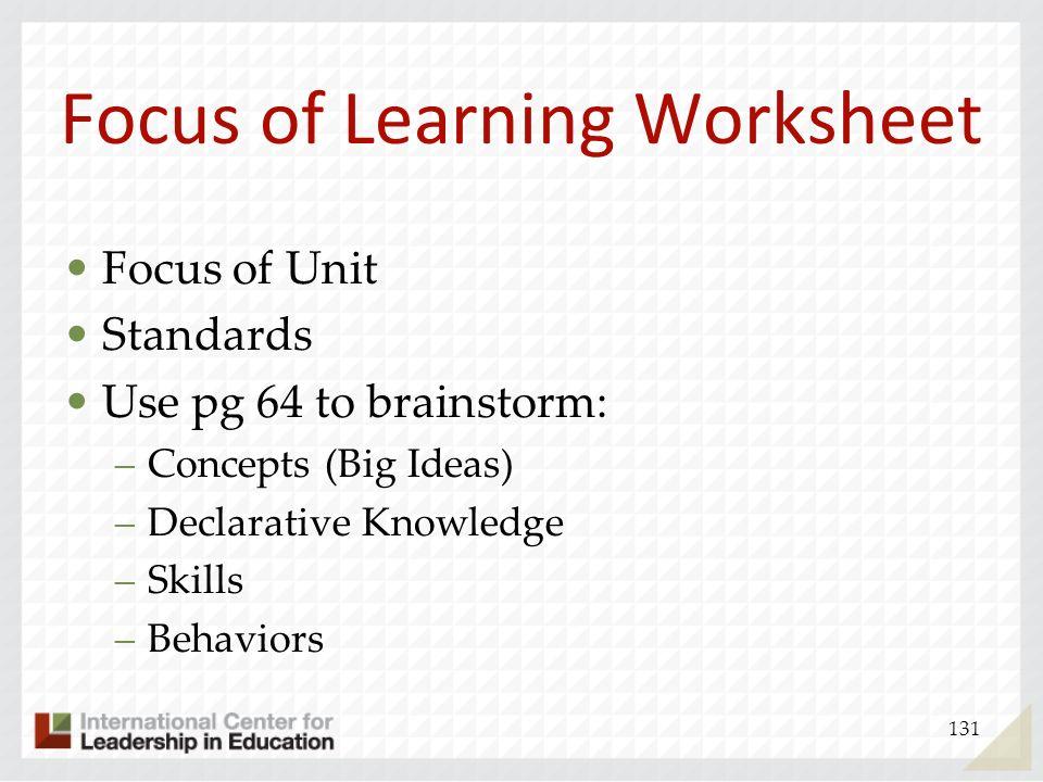 Focus of Learning Worksheet