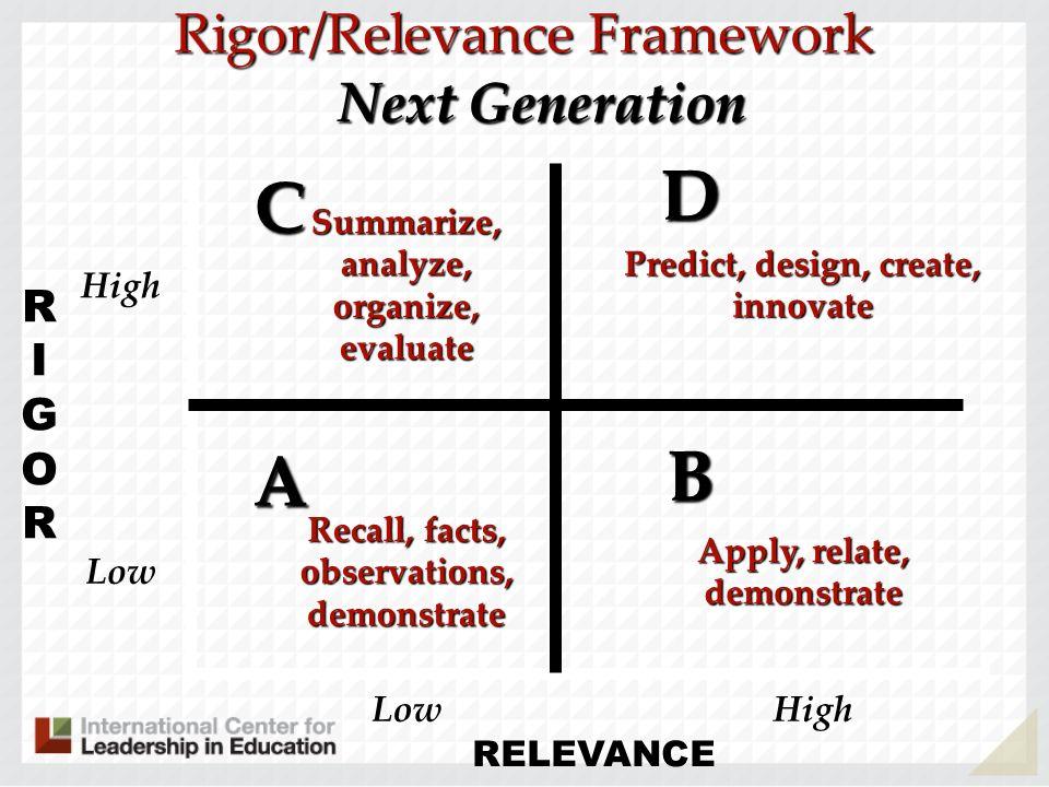 D C B A Rigor/Relevance Framework Next Generation RIGOR High Low Low