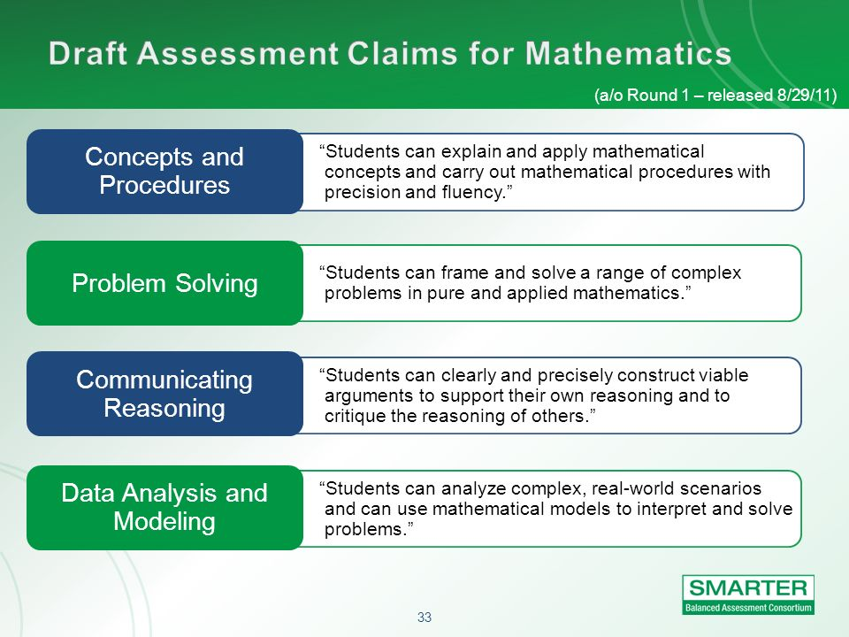 Draft Assessment Claims for Mathematics