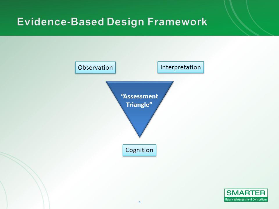 Evidence-Based Design Framework
