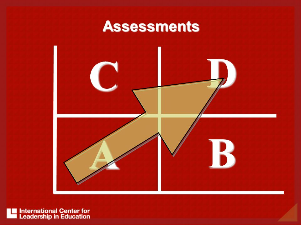 Assessments D C A B