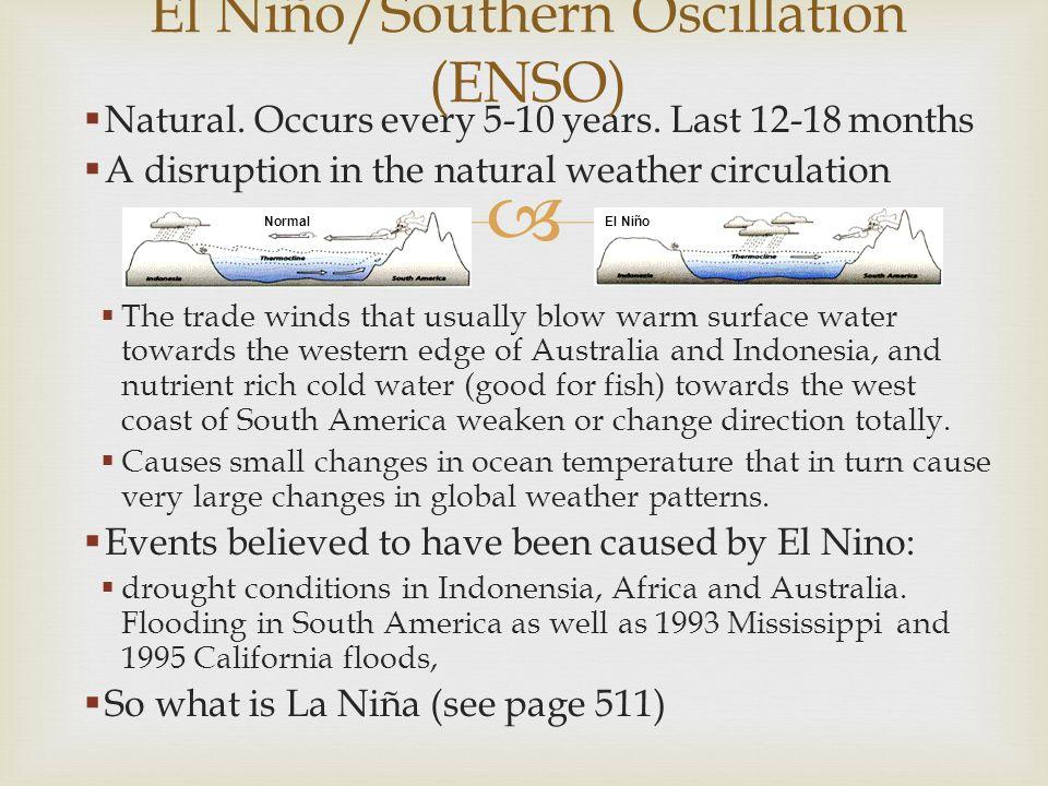 El Niño/Southern Oscillation (ENSO)