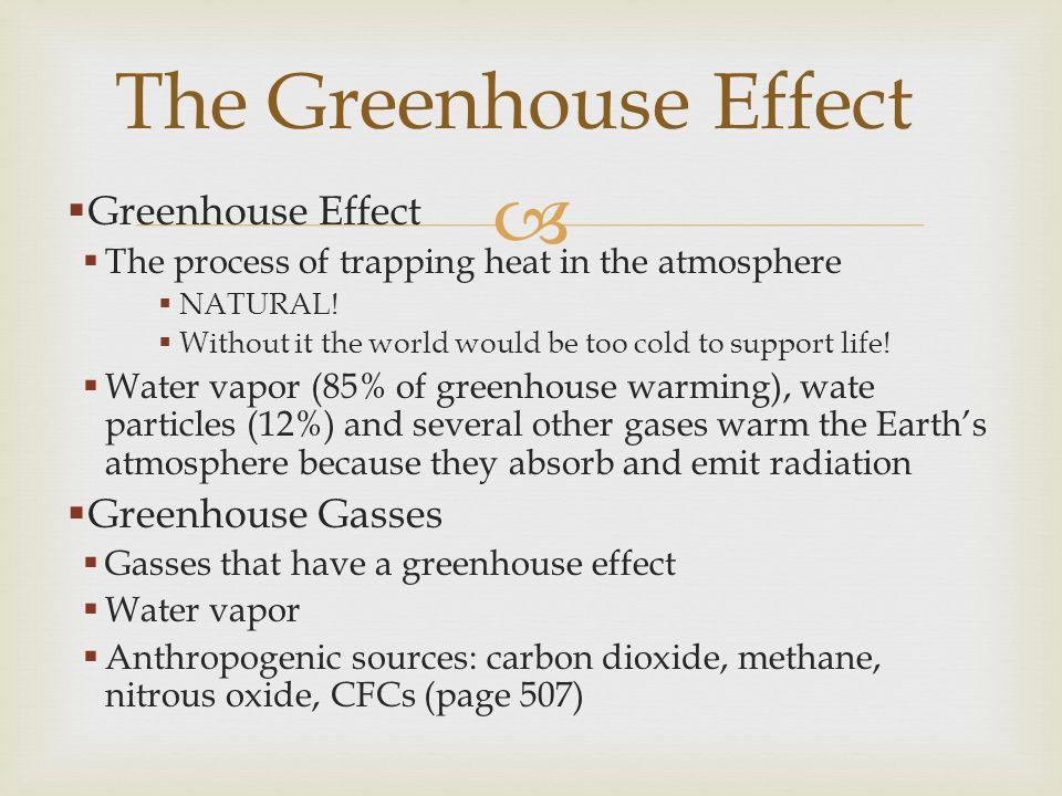 The Greenhouse Effect Greenhouse Effect Greenhouse Gasses