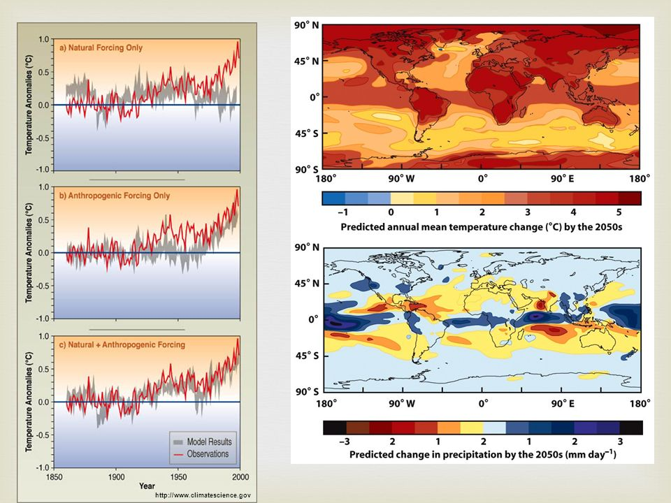 http://www.climatescience.gov