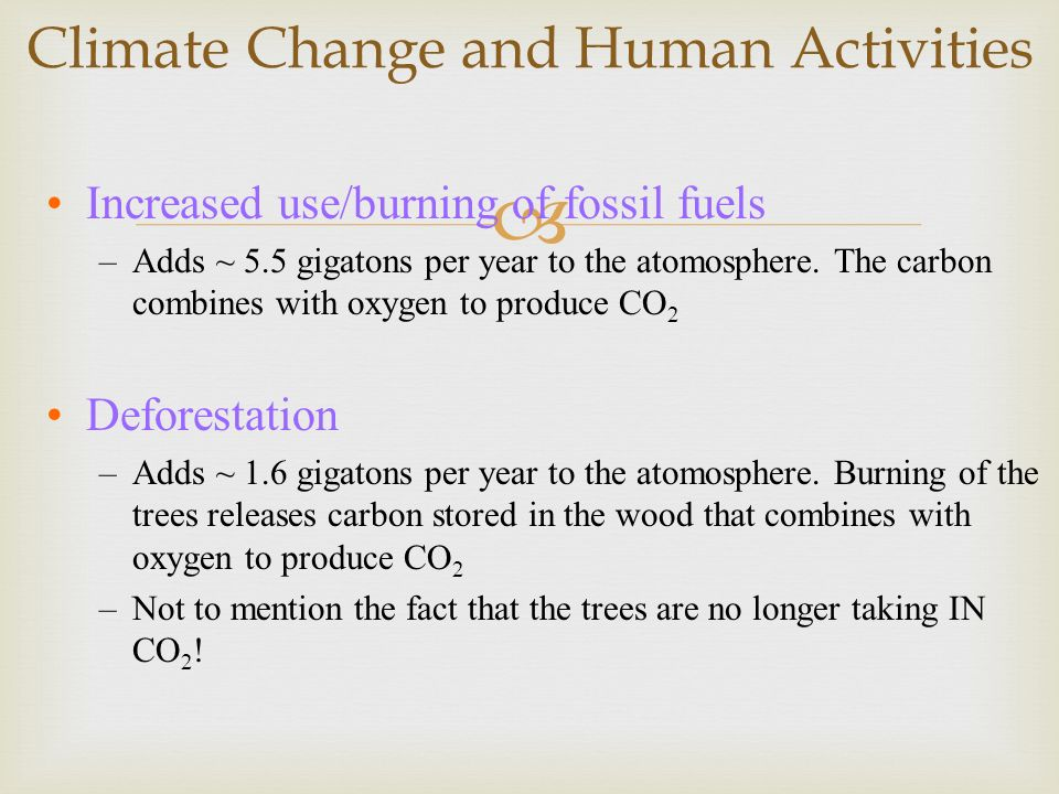 Climate Change and Human Activities