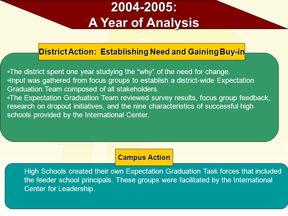 District Action: Establishing Need and Gaining Buy-in