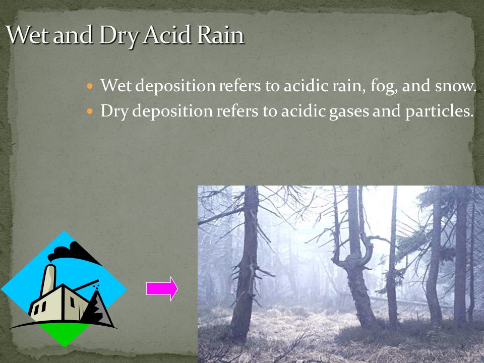 Part Ii Water Pollution And Treatment Ppt Download
