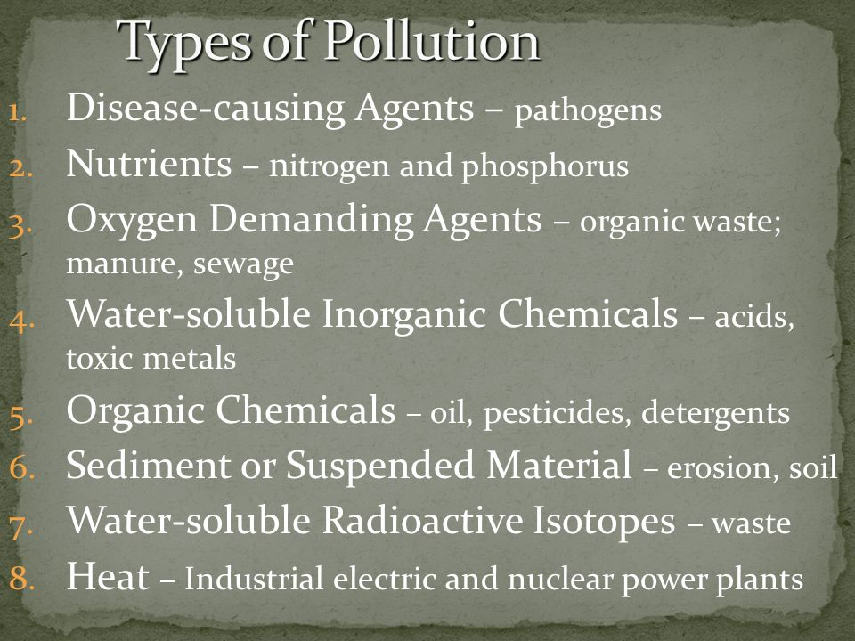 Types of Pollution Disease-causing Agents – pathogens