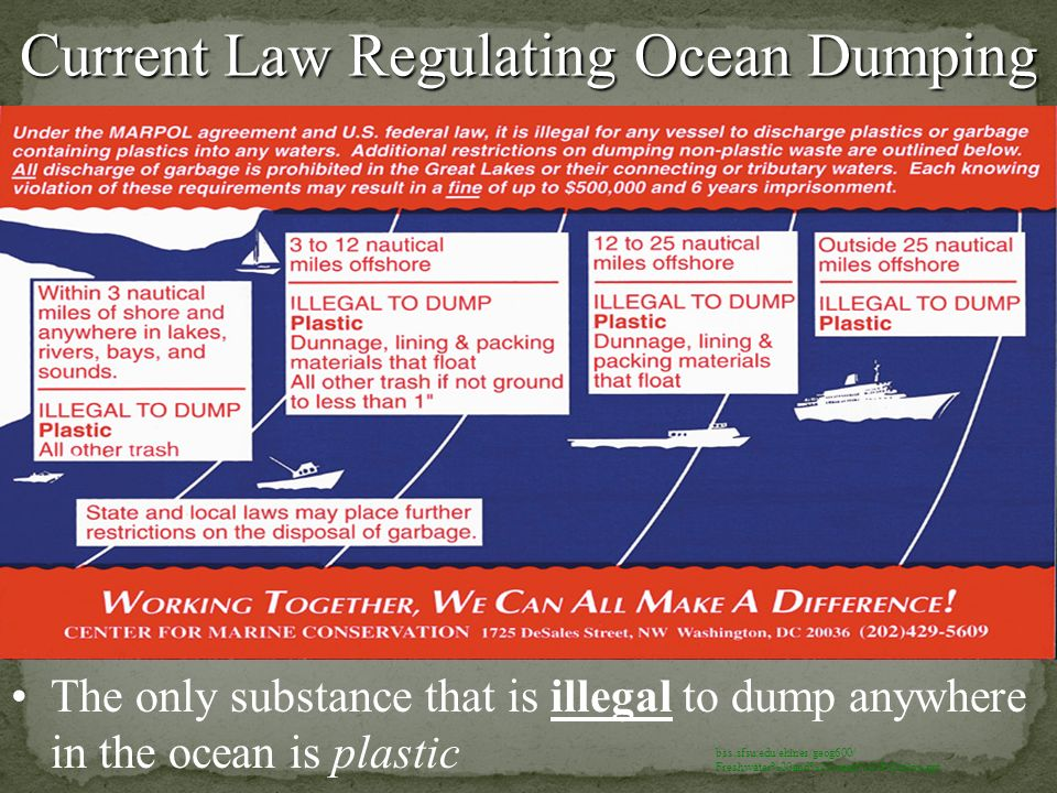 Current Law Regulating Ocean Dumping