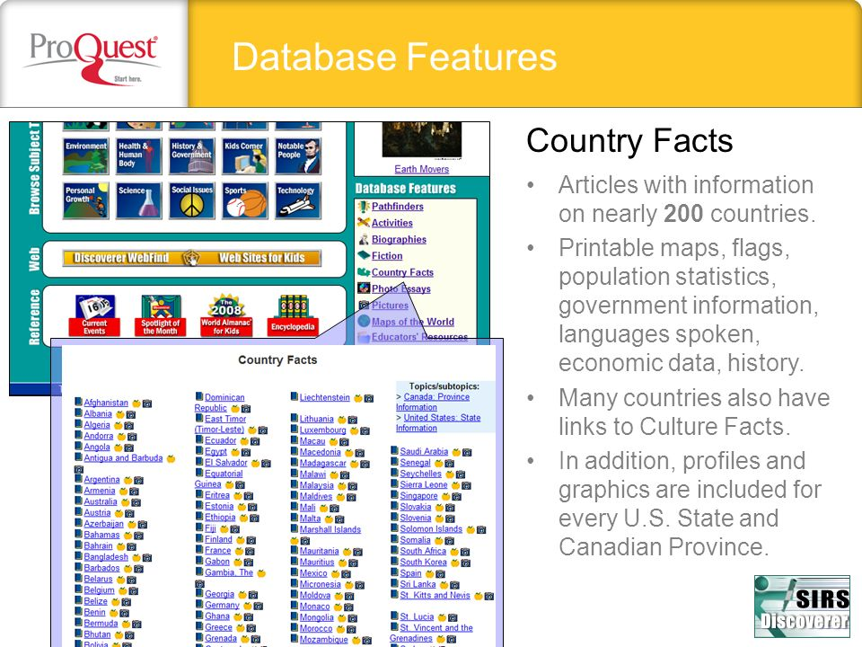 Database Features Country Facts