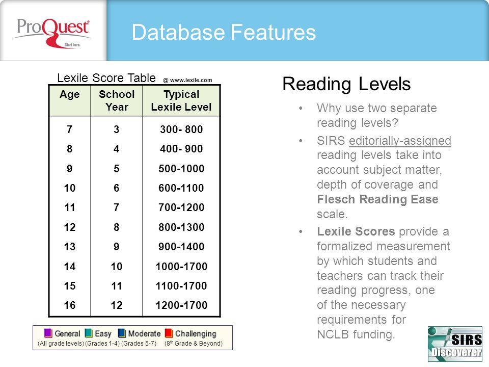 Lexile Score Table @ www.lexile.com