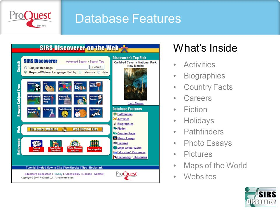 Database Features What's Inside Activities Biographies Country Facts