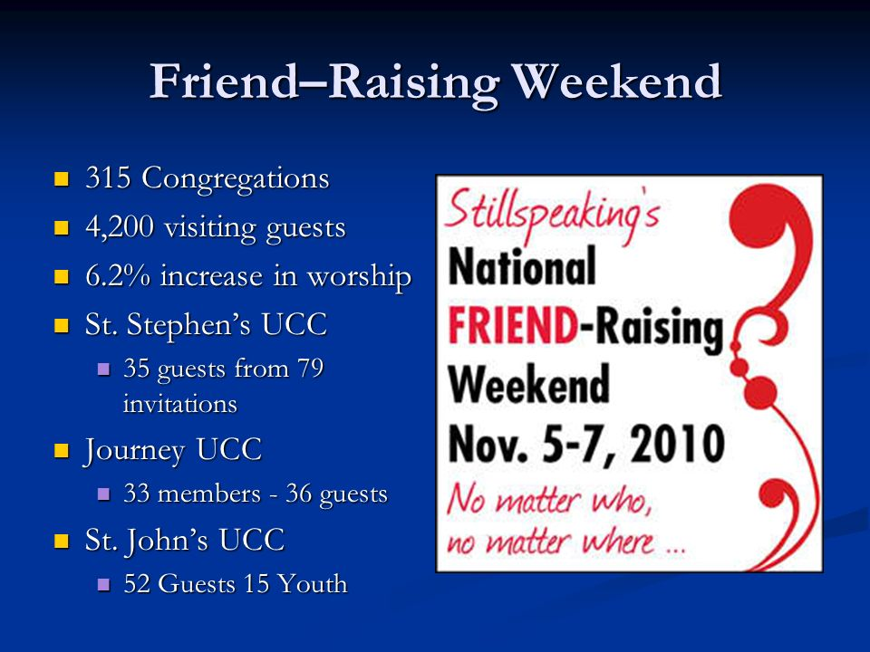 Friend–Raising Weekend