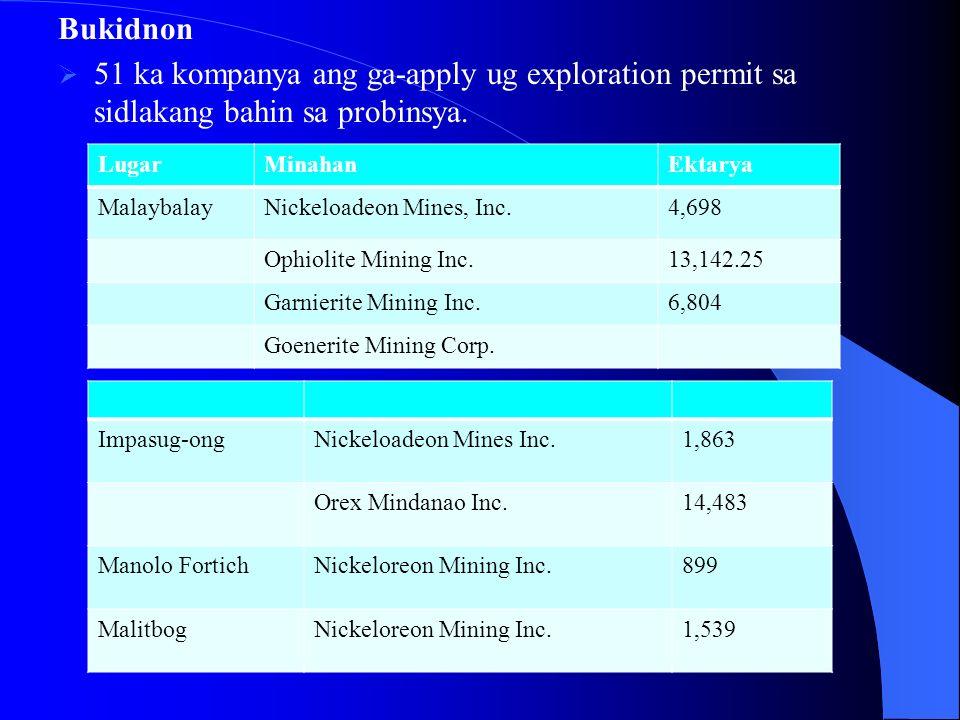 Bukidnon51 ka kompanya ang ga-apply ug exploration permit sa sidlakang bahin sa probinsya. Lugar. Minahan.