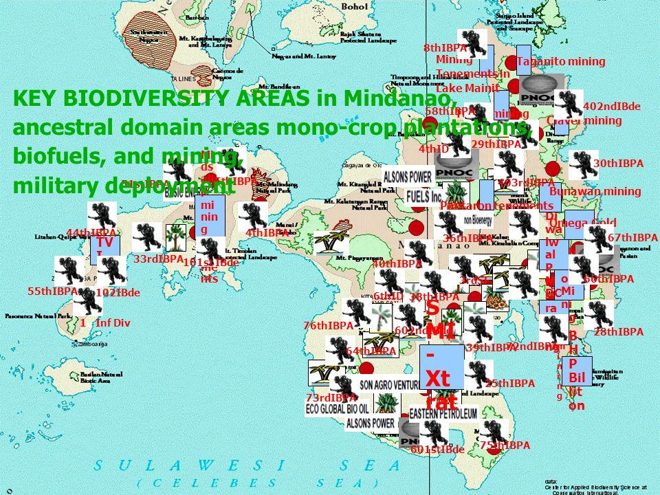 KEY BIODIVERSITY AREAS in Mindanao,