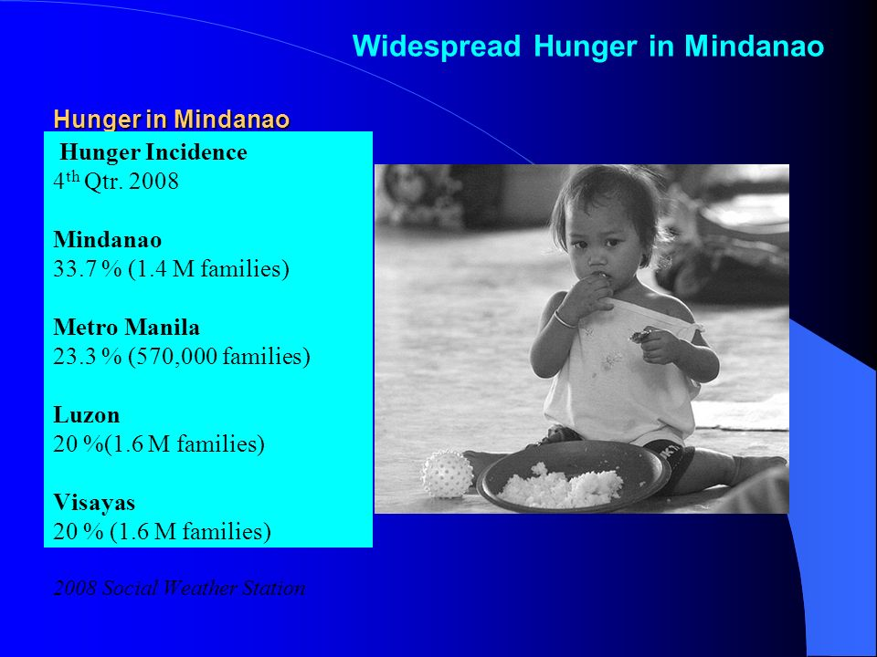 Widespread Hunger in Mindanao