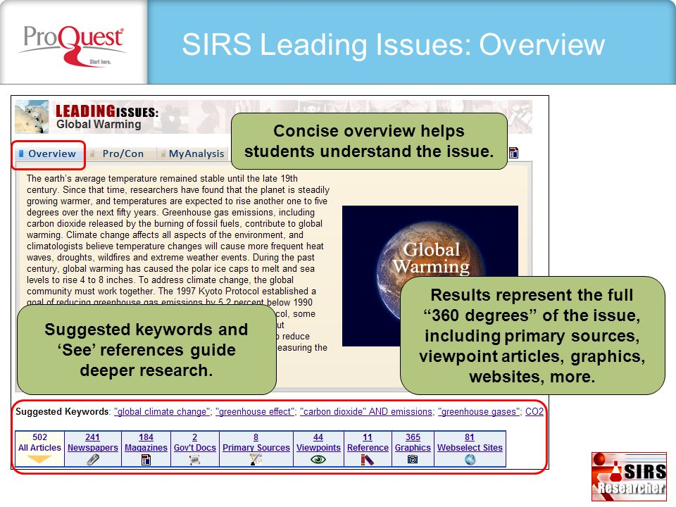SIRS Leading Issues: Overview
