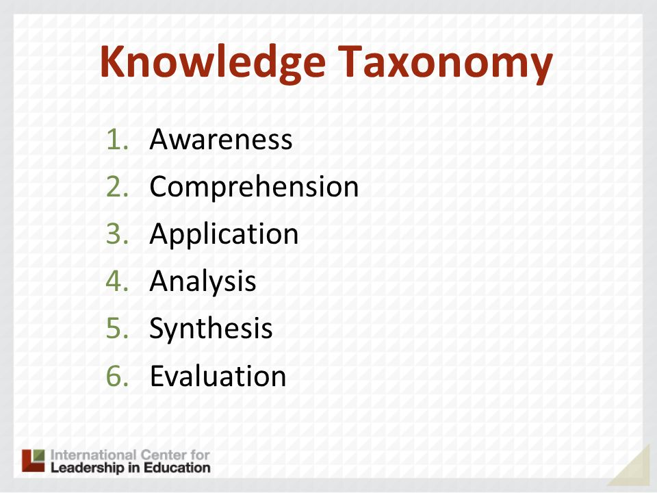 Knowledge Taxonomy Awareness Comprehension Application Analysis