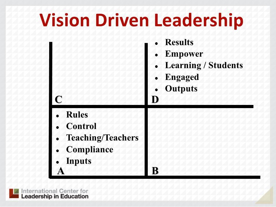 Vision Driven Leadership