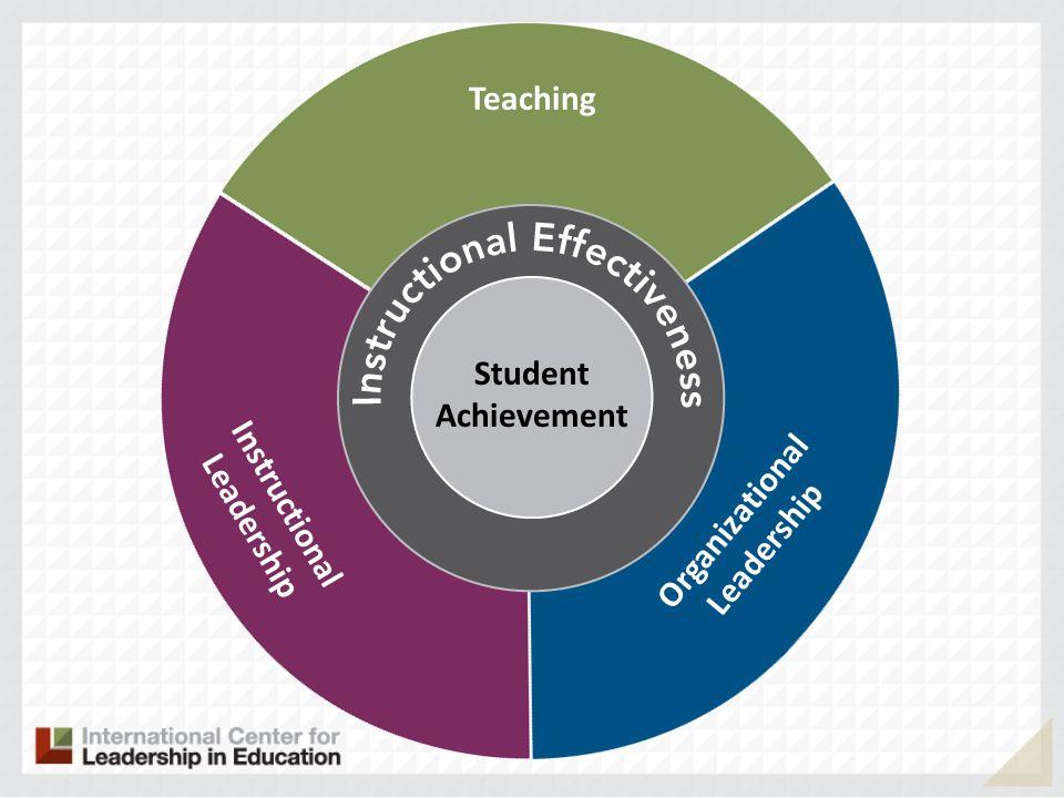 Instructional Leadership Organizational Leadership