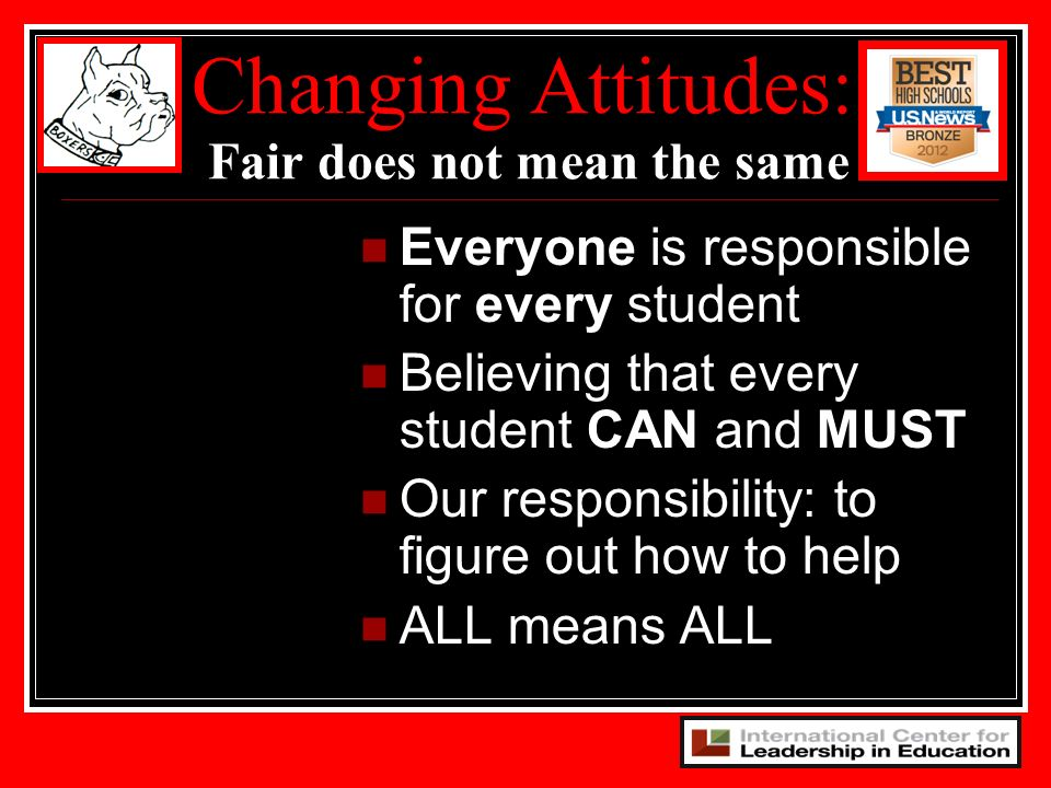 Changing Attitudes: Fair does not mean the same