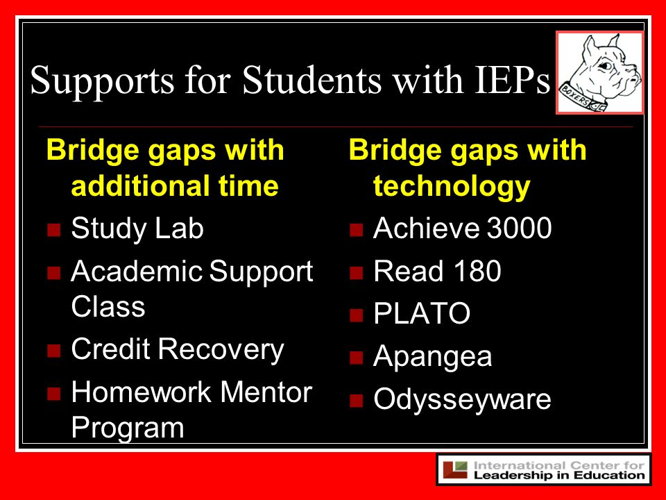 Supports for Students with IEPs