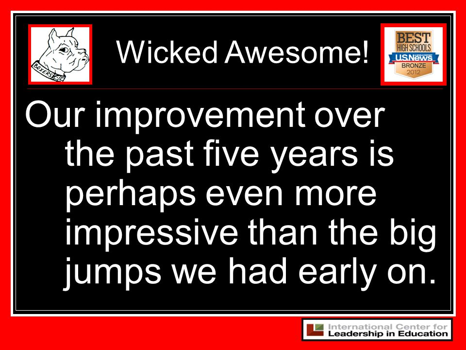 Wicked Awesome! Our improvement over the past five years is perhaps even more impressive than the big jumps we had early on.