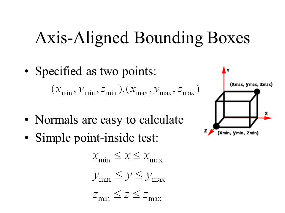 Axis-Aligned Bounding Boxes