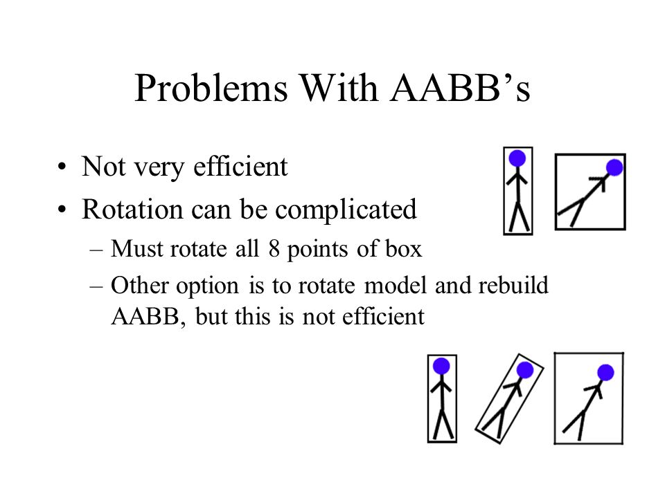Problems With AABB's Not very efficient Rotation can be complicated