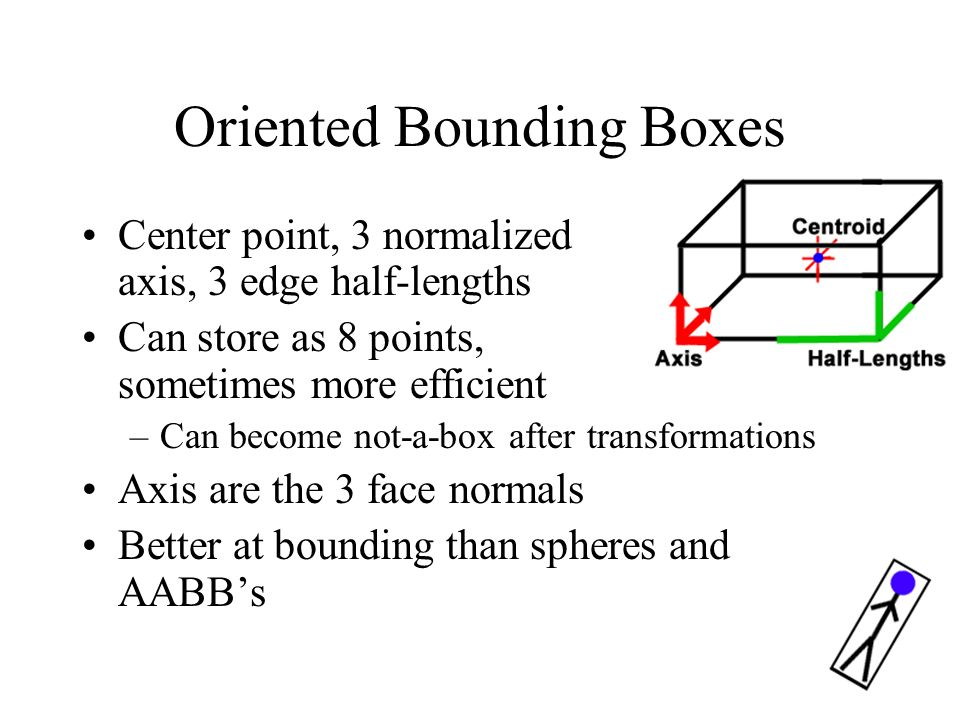 Oriented Bounding Boxes
