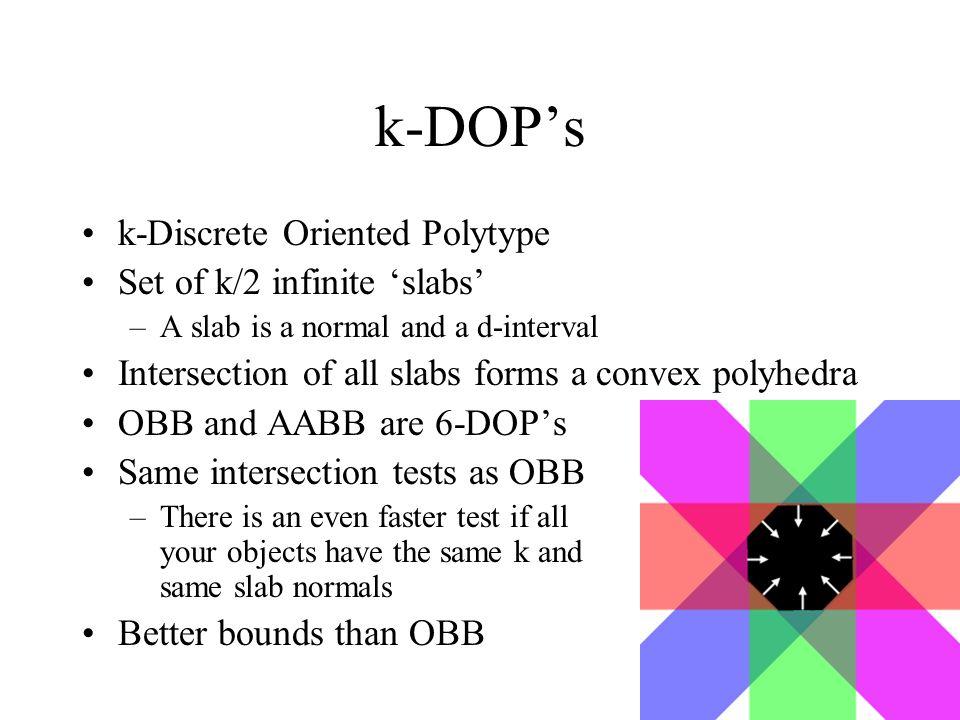 k-DOP's k-Discrete Oriented Polytype Set of k/2 infinite 'slabs'