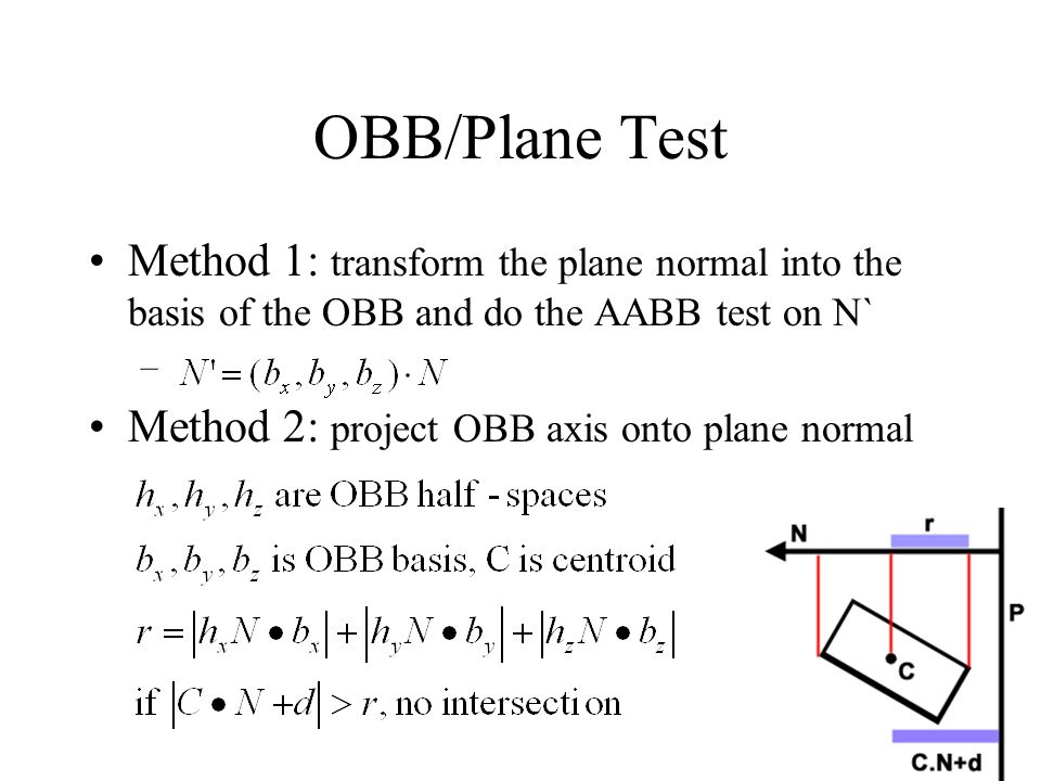 OBB/Plane Test Method 1: transform the plane normal into the basis of the OBB and do the AABB test on N`
