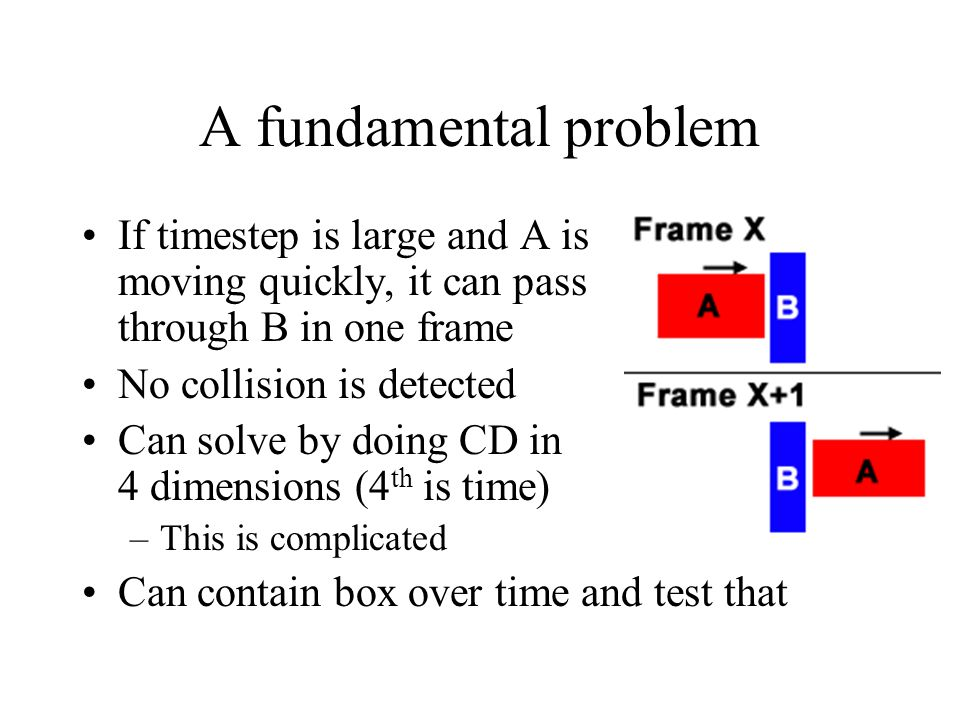 A fundamental problem If timestep is large and A is moving quickly, it can pass through B in one frame.