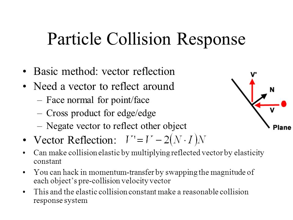 Particle Collision Response