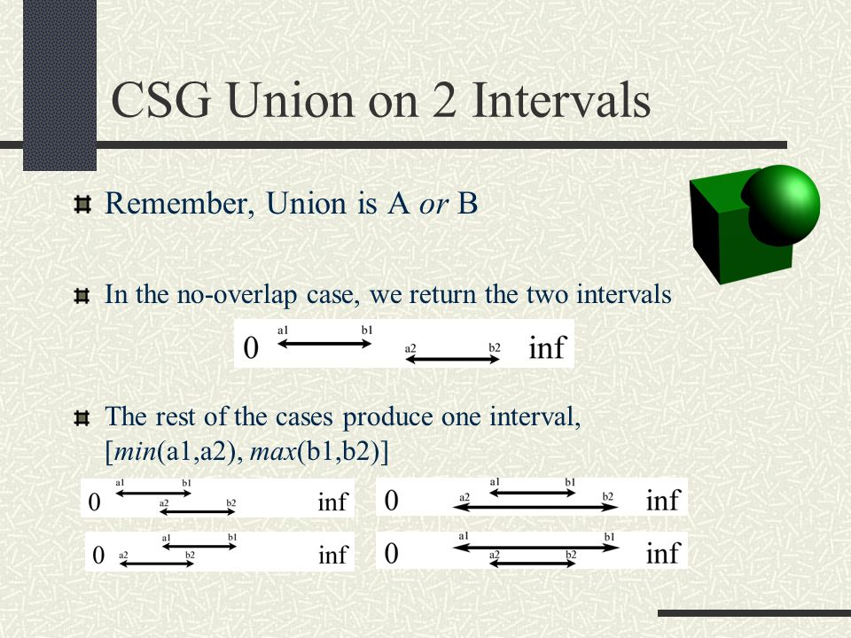 CSG Union on 2 Intervals Remember, Union is A or B
